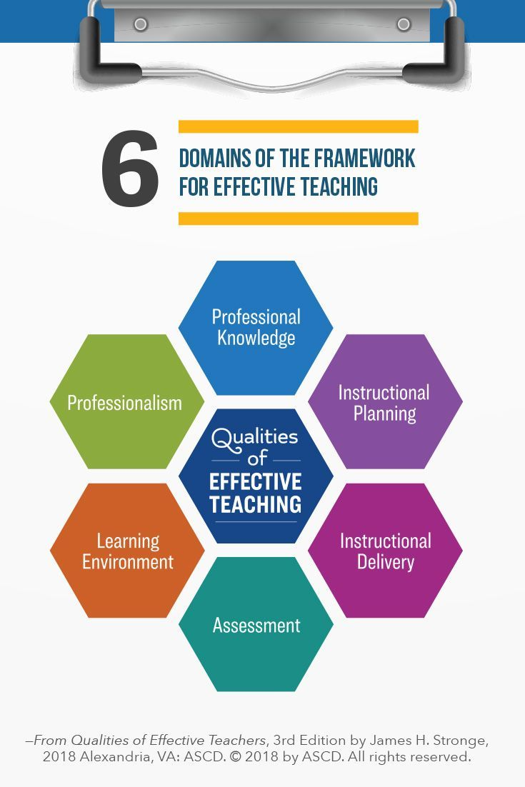 physical education instructional model book