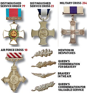 australian defence instructions on army decorations and awards