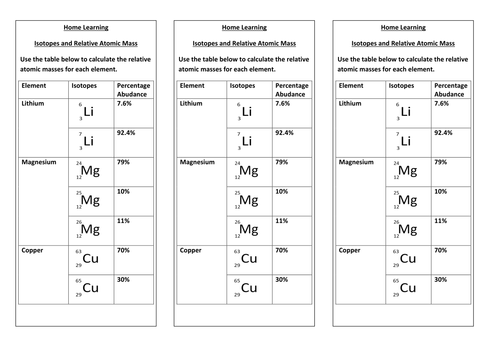 ionic bonding worksheet instructional fair